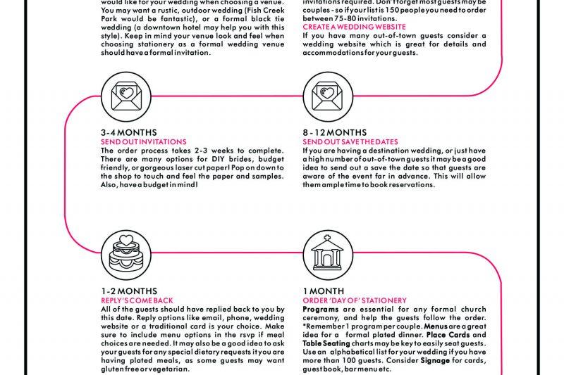 stationery timeline
